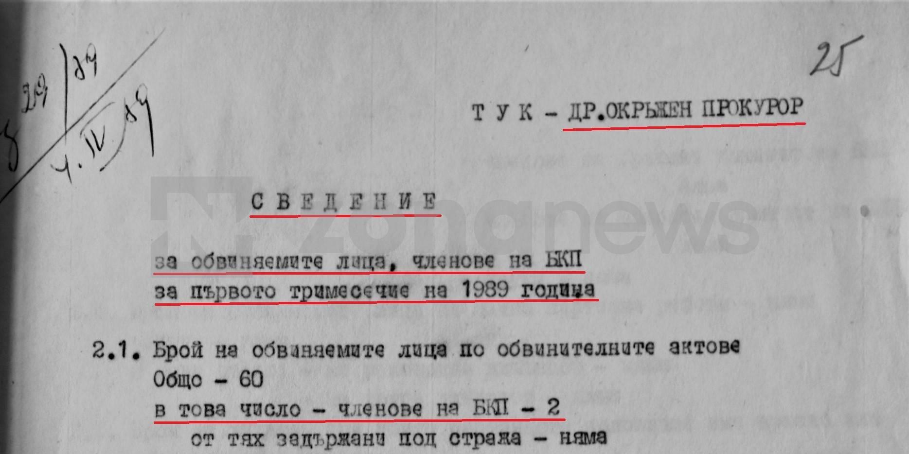 Атанасов е толкова доверено лице, че му  е поверено да разследва местни висши номенклатурчици от Обл.комитет на БКП-Разград