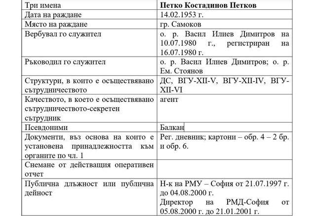 Петко Петков е бил агент на ВГУ-ДС