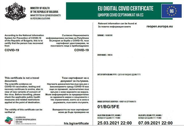 Цифров сертификат